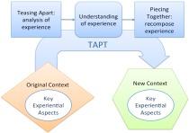 taptdiagram-sml